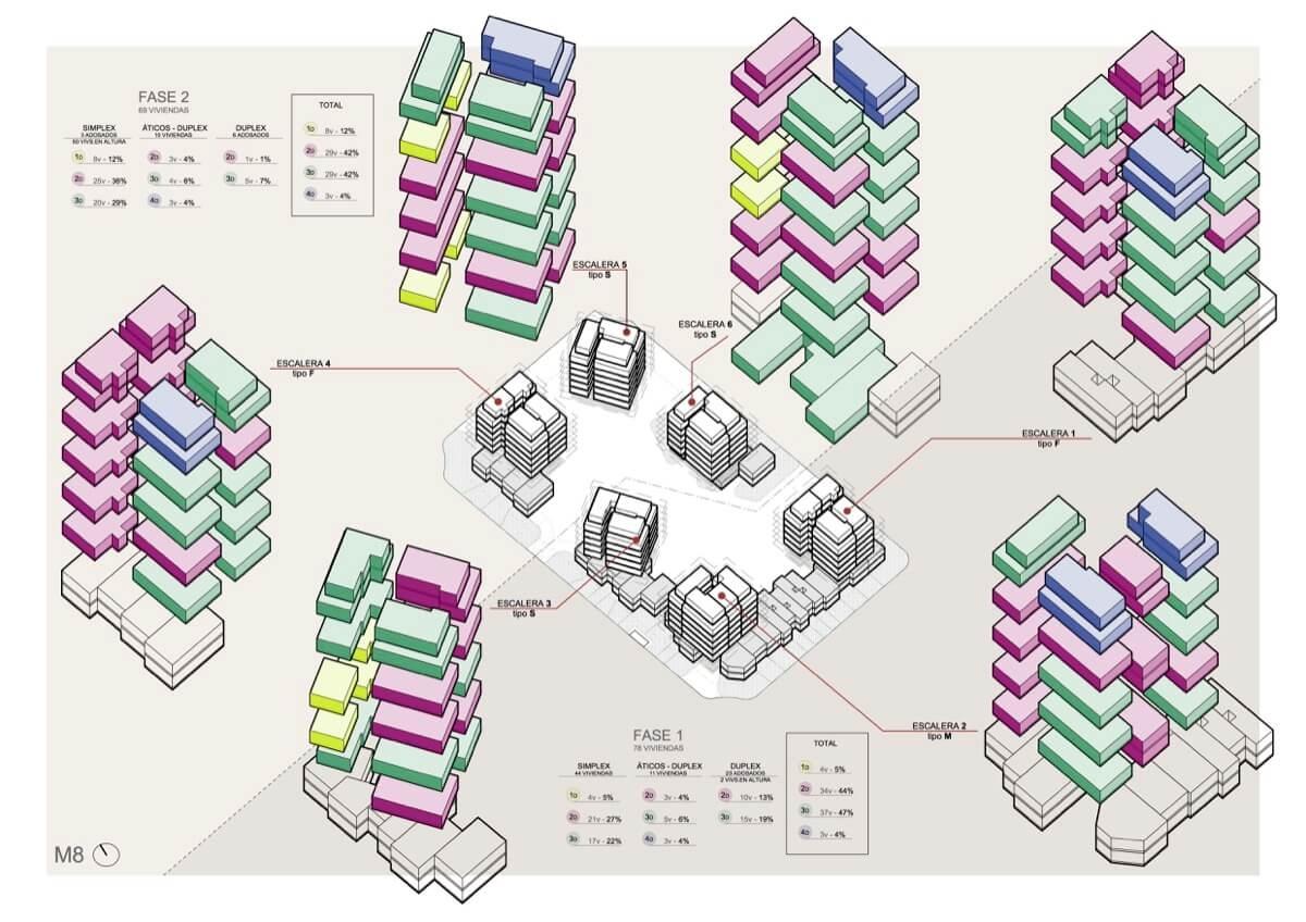 Análisis volumétrico de los bloques de Allonbay Village Áster
