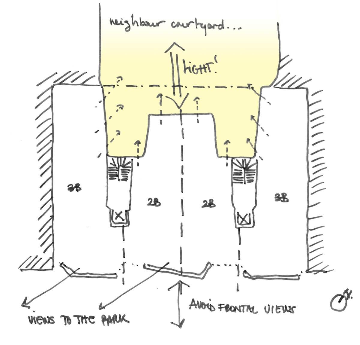 Boceto inicial donde se muestran las diferentes viviendas y la inclinación de la fachada hacia la Plaza Séneca